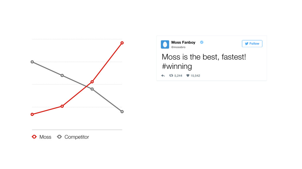 Moss Competitor @mossbro Moss Fanboy Moss is th...