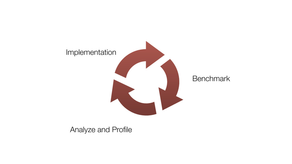 Implementation Benchmark Analyze and Profile