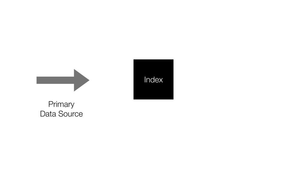 Index Primary Data Source