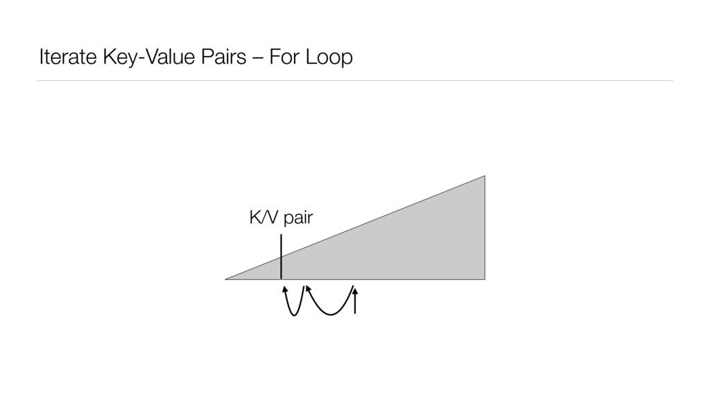 Iterate Key-Value Pairs – For Loop K/V pair