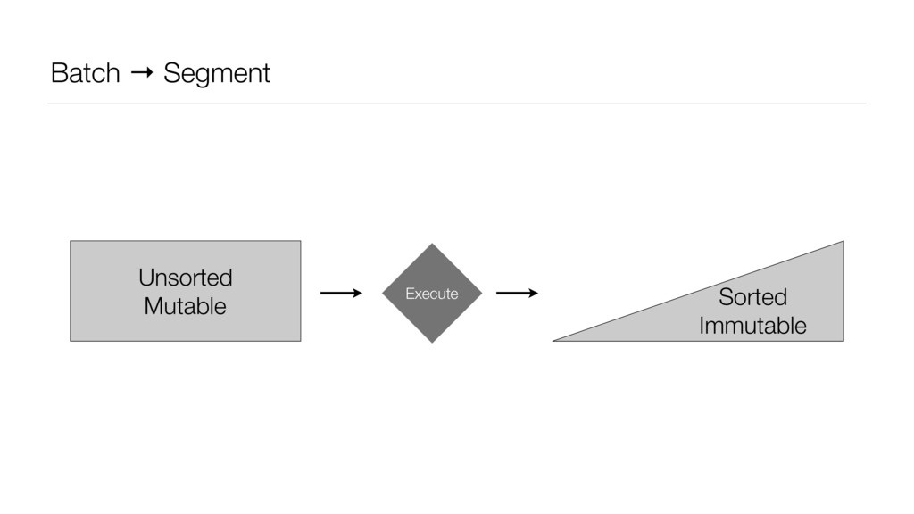 Batch → Segment Unsorted Mutable Execute Sorted...