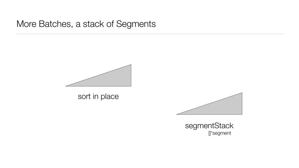 More Batches, a stack of Segments segmentStack ...