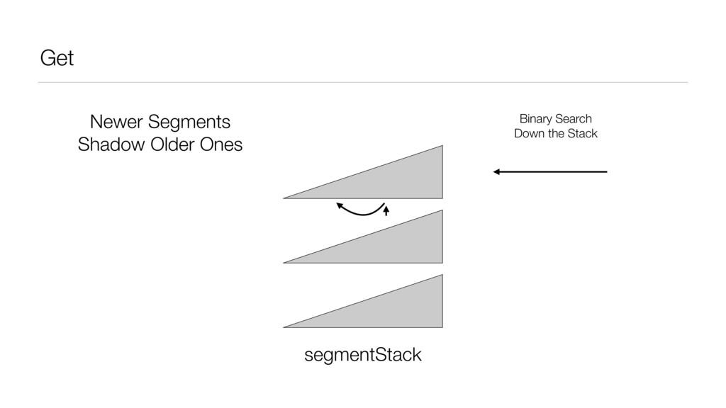 Get segmentStack Newer Segments Shadow Older On...