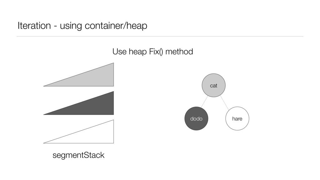 Iteration - using container/heap segmentStack U...