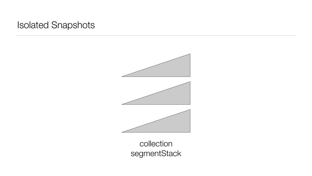 Isolated Snapshots collection segmentStack
