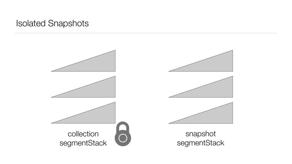 Isolated Snapshots collection segmentStack snap...