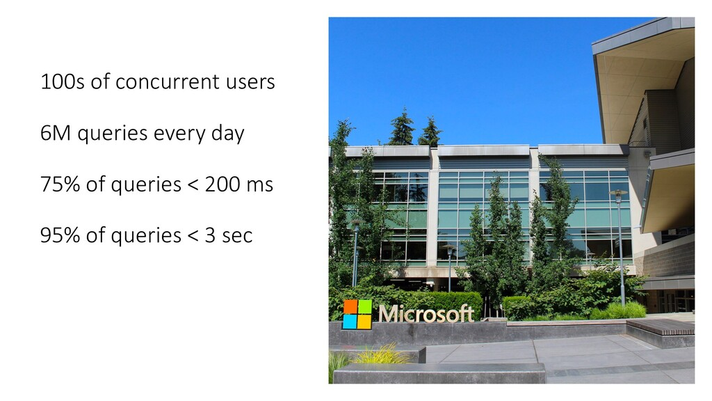 100s of concurrent users 6M queries every day 7...