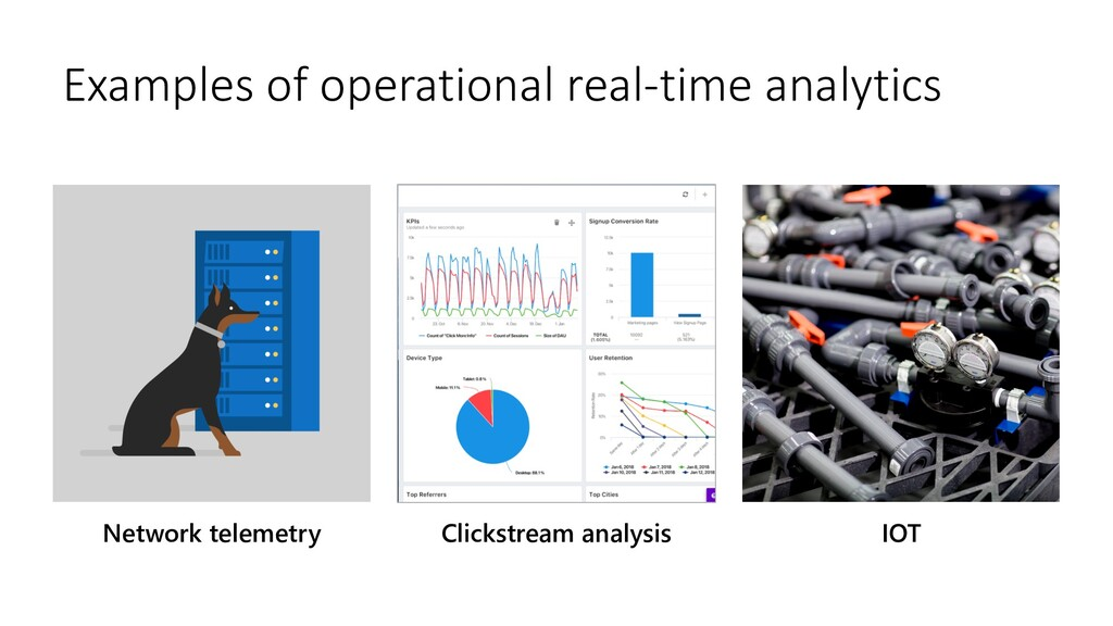Examples of operational real-time analytics Net...