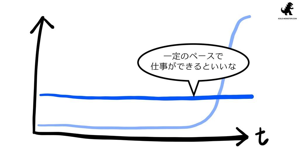 Œ•_Ž<:‡† ••'‡ˆ^}jj2