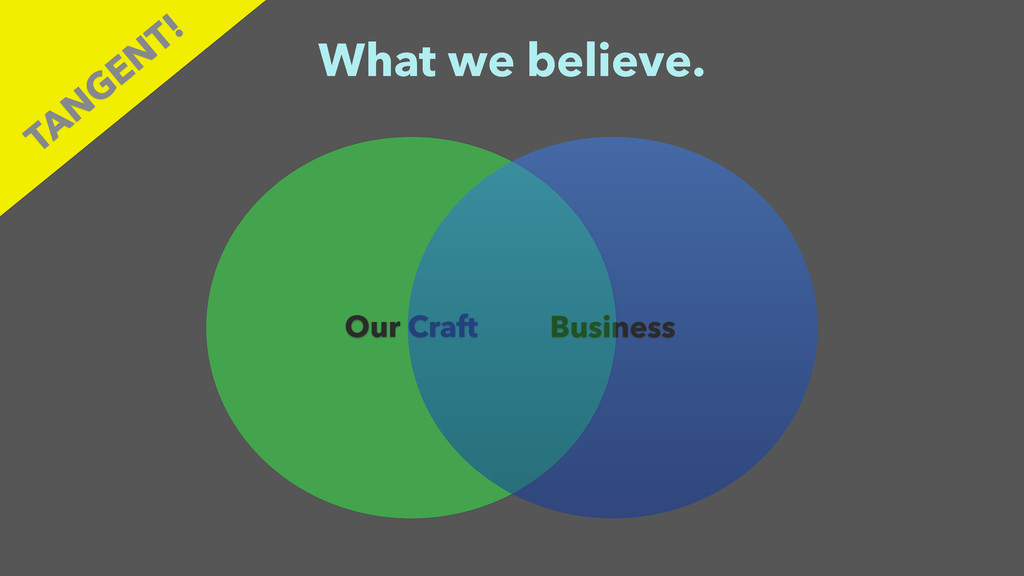 Our Craft What we believe. Business TAN GEN T!