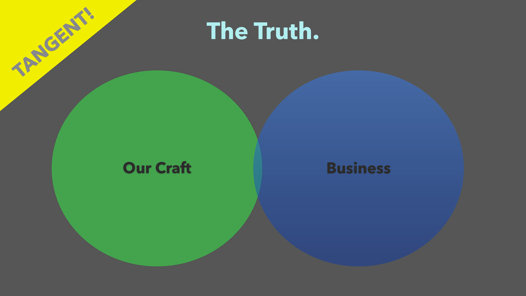 Our Craft The Truth. Business TAN GEN T!