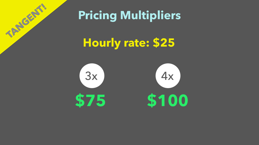 3x 4x Pricing Multipliers Hourly rate: $25 $75 ...