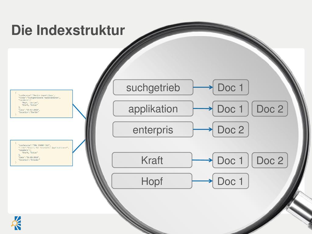 Die Indexstruktur suchgetrieb applikation Doc 1...