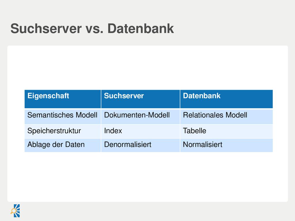 Suchserver vs. Datenbank Eigenschaft Suchserver...