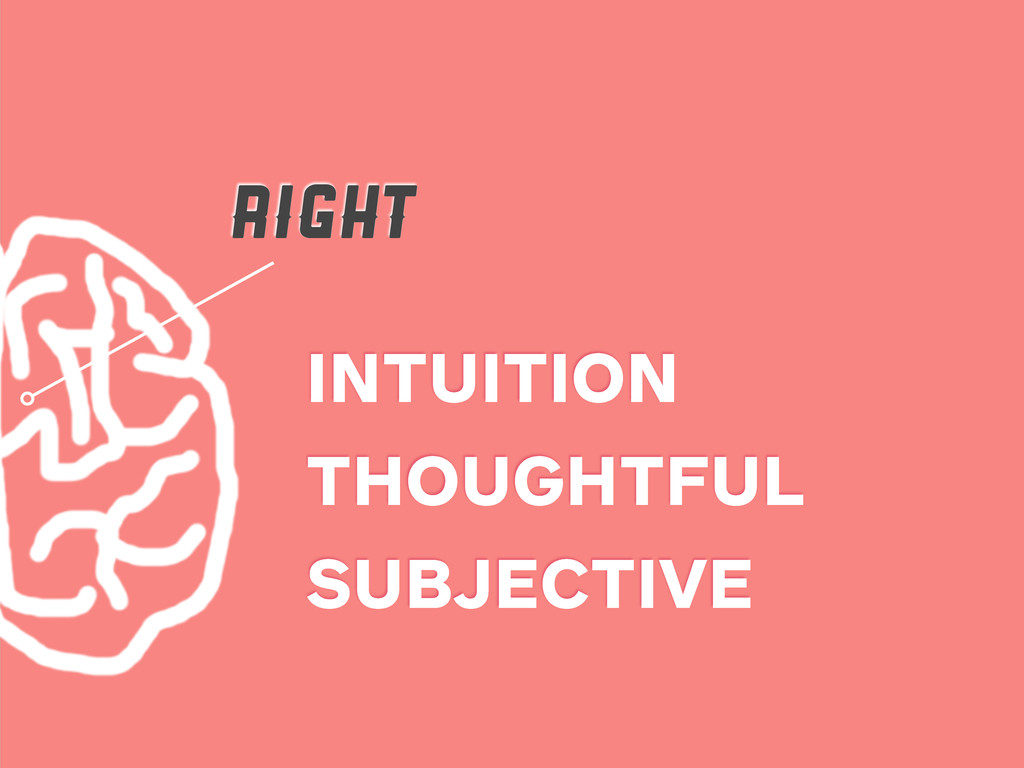 RIGHT INTUITION THOUGHTFUL SUBJECTIVE