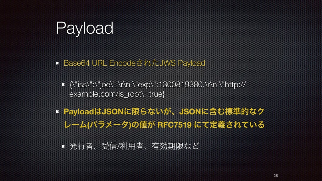 "Payload Base64 URL Encode͞ΕͨJWS Payload {\""iss\..."
