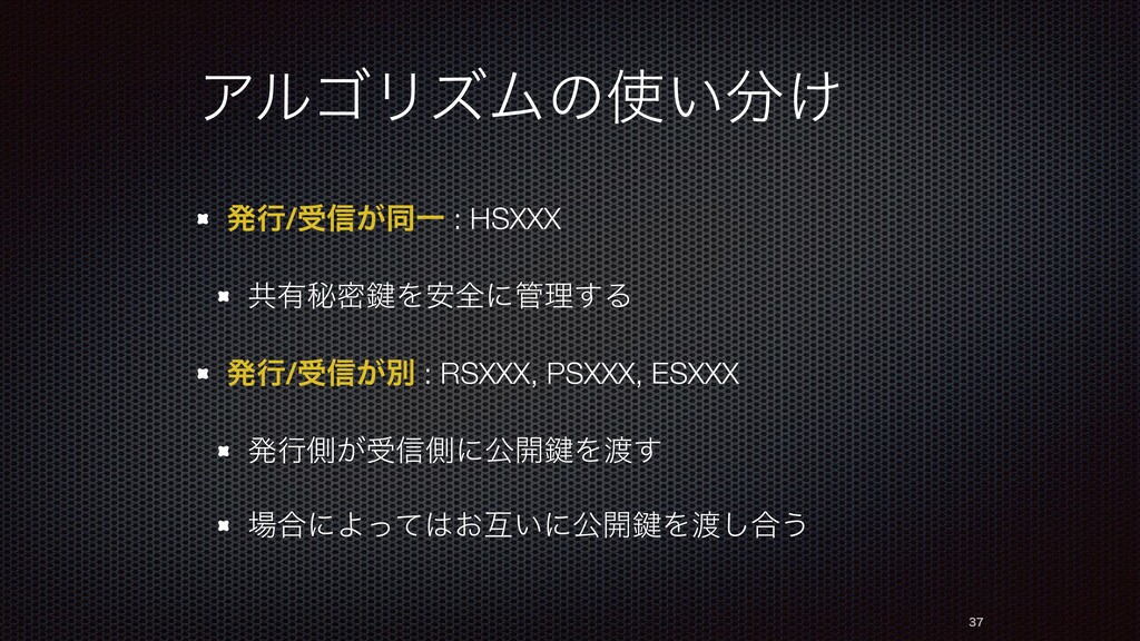 ΞϧΰϦζϜͷ͍͚ ൃߦ/ड৴͕ಉҰ : HSXXX ڞ༗ൿີ伴Λ҆શʹཧ͢Δ ൃߦ/ड...