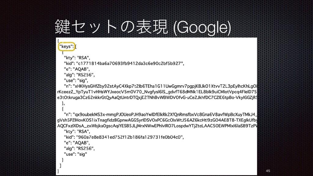 伴ηοτͷදݱ (Google)