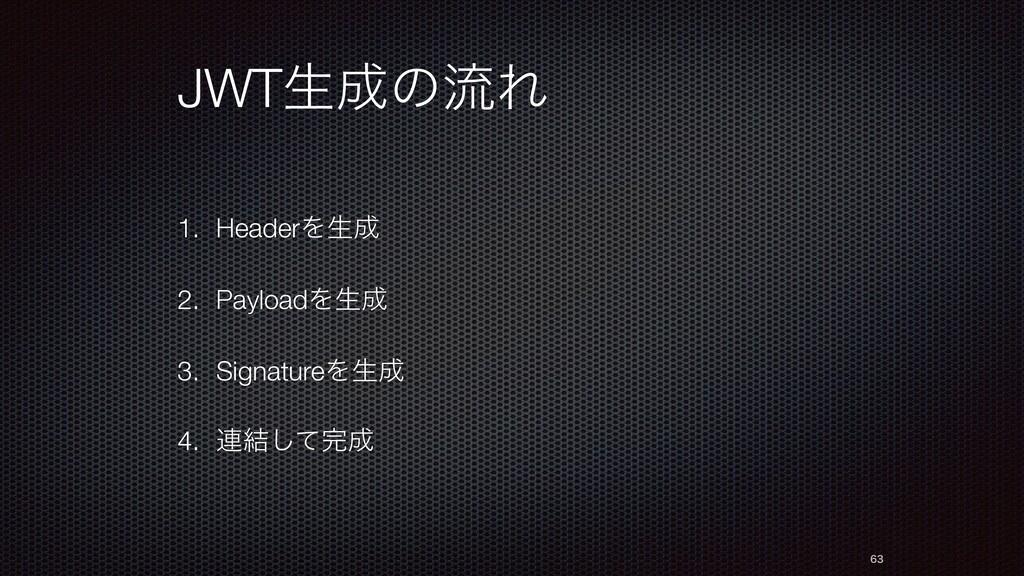 JWTੜͷྲྀΕ 1. HeaderΛੜ 2. PayloadΛੜ 3. Signatur...