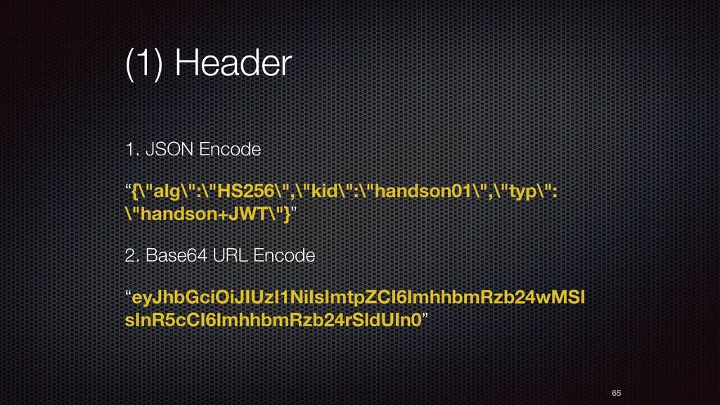 """(1) Header 1. JSON Encode """"{\""""alg\"""":\""""HS256\"""",\..."""