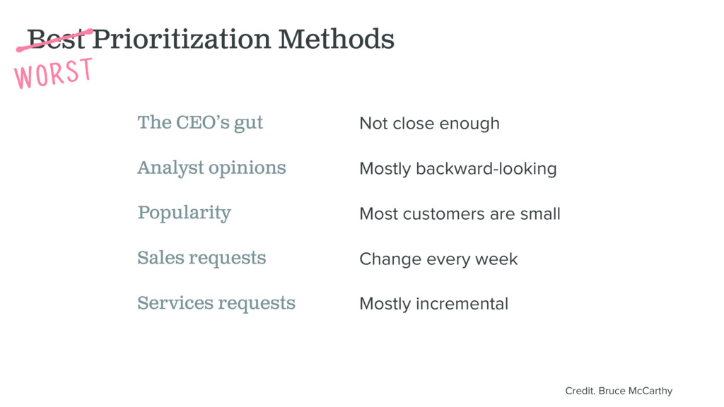 Best Prioritization Methods The CEO's gut Not c...