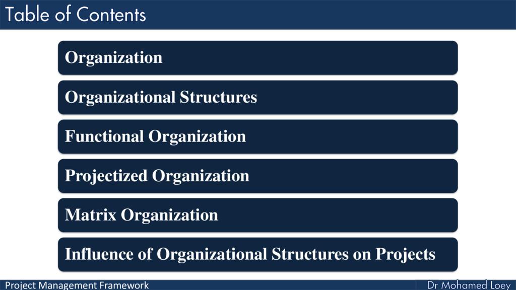 Project Management Framework Organization Organ...