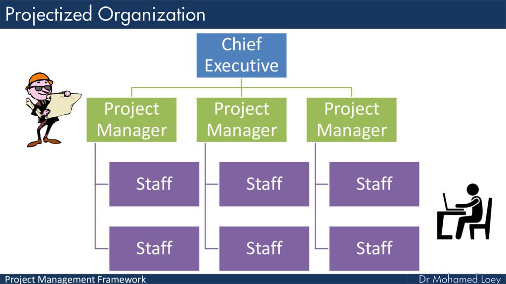 Project Management Framework Chief Executive Pr...