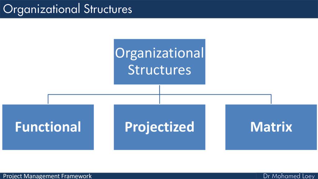 Project Management Framework Organizational Str...