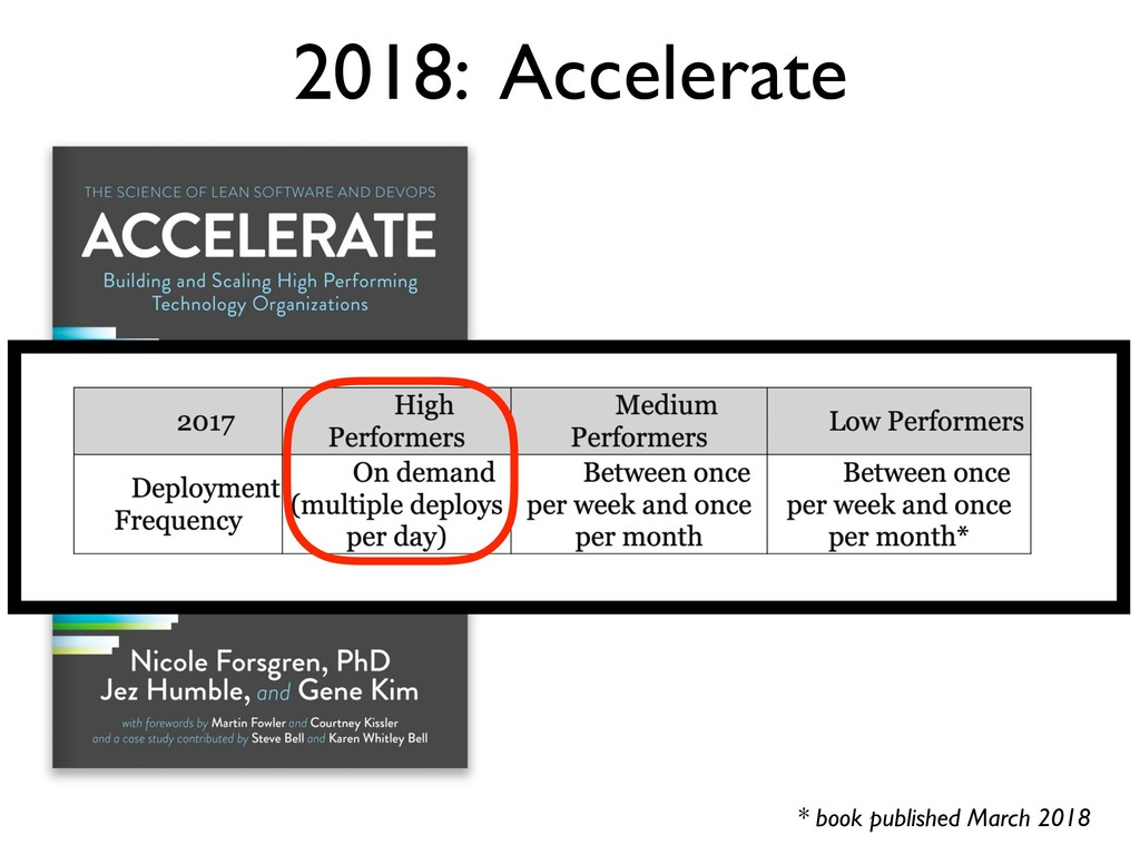 2018: Accelerate * book published March 2018