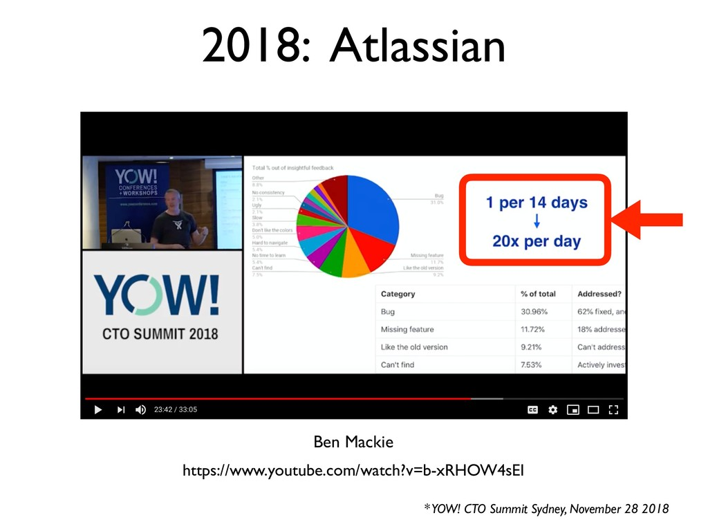 2018: Atlassian * YOW! CTO Summit Sydney, Novem...