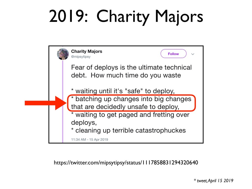 2019: Charity Majors * tweet, April 15 2019 htt...