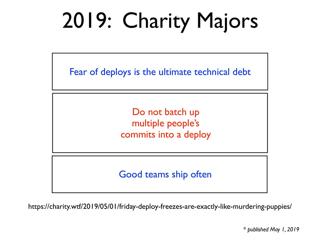 2019: Charity Majors * published May 1, 2019 ht...