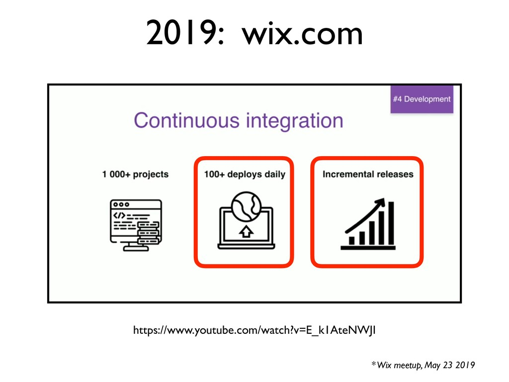 2019: wix.com * Wix meetup, May 23 2019 https:/...