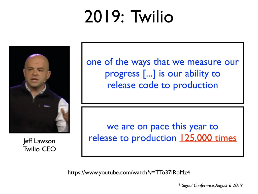 2019: Twilio * Signal Conference, August 6 2019...