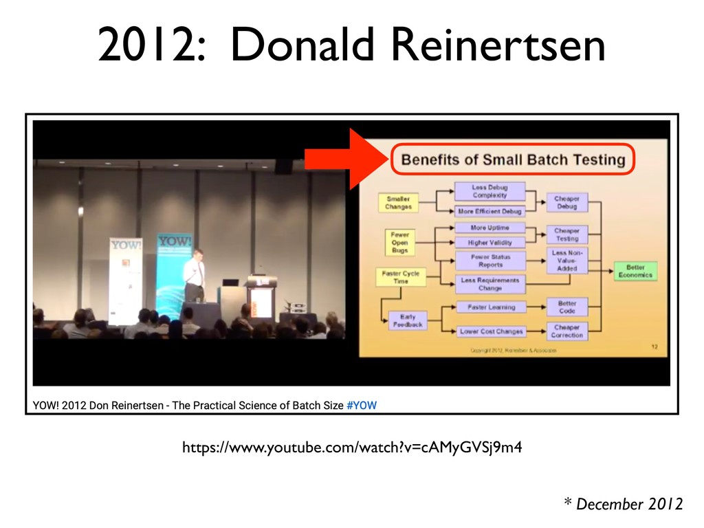 2012: Donald Reinertsen https://www.youtube.com...