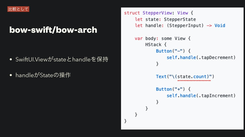 bow-swift/bow-arch • SwiftUI.View͕stateͱhandleΛ...