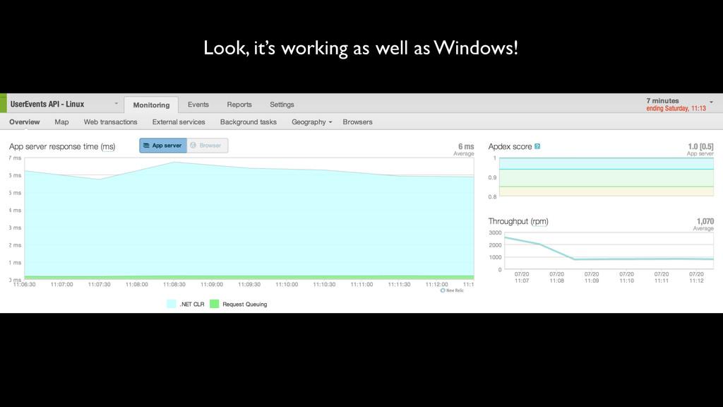 Look, it's working as well as Windows!