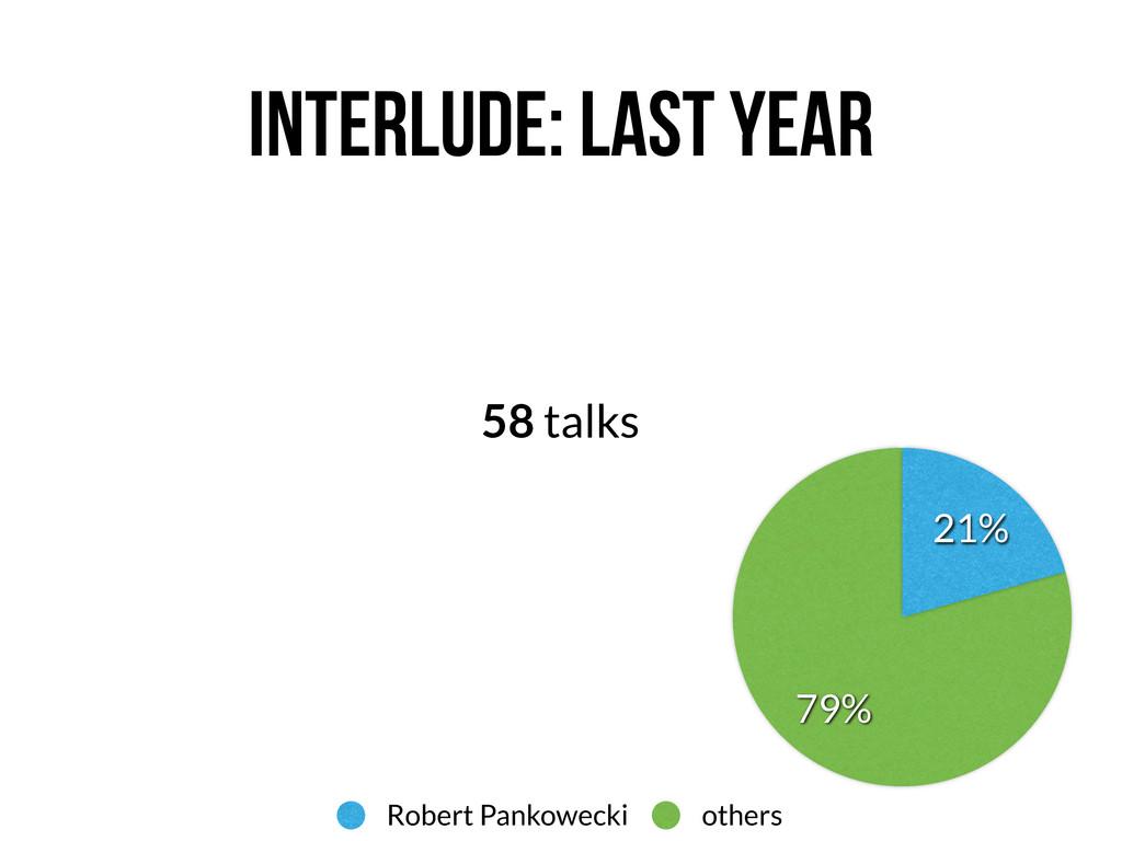 INTERLUDE: LAST YEAR 79% 21% Robert Pankowecki ...