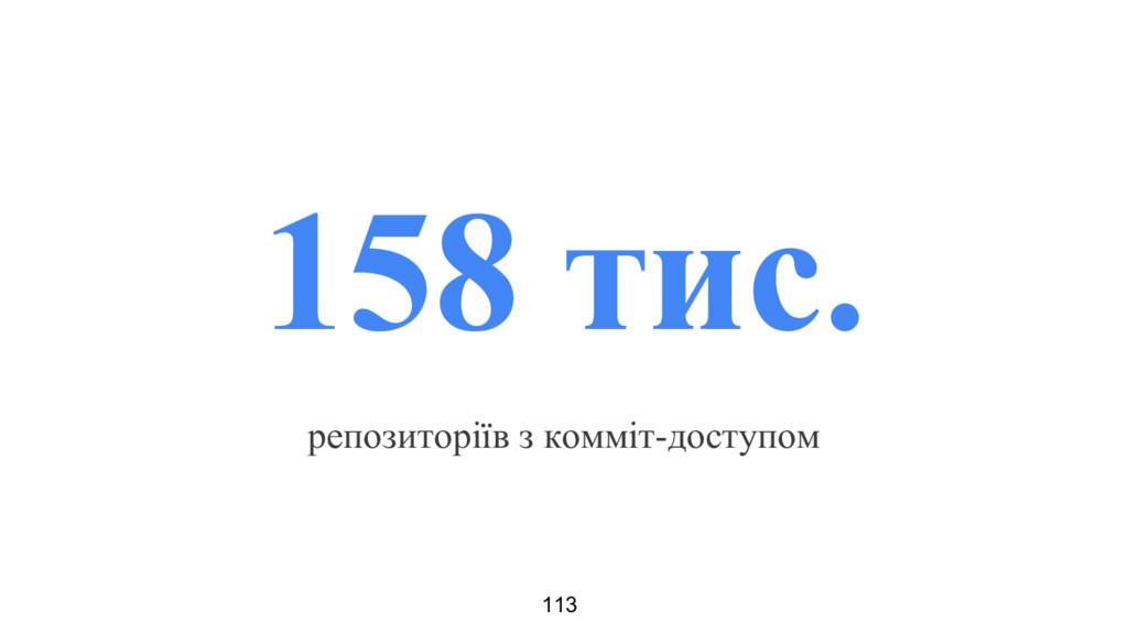 113 158 тис. репозиторіїв з комміт-доступом
