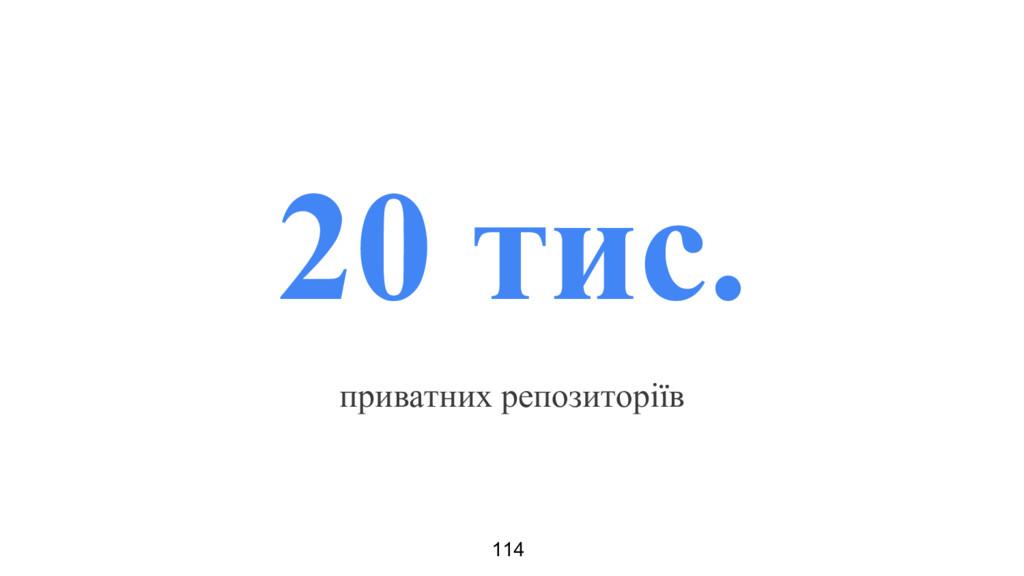 114 20 тис. приватних репозиторіїв