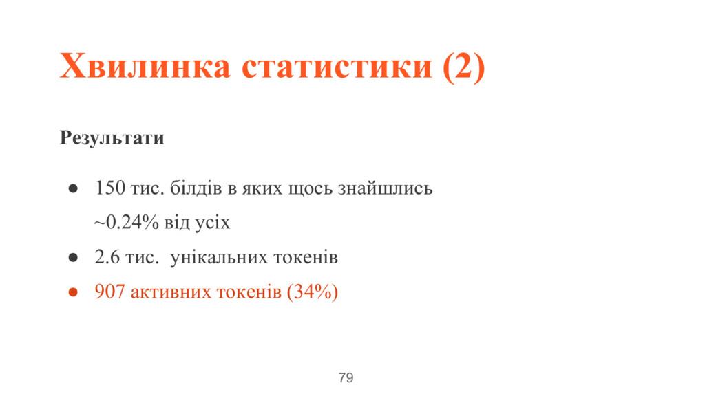 Хвилинка статистики (2) 79 Результати ● 150 тис...