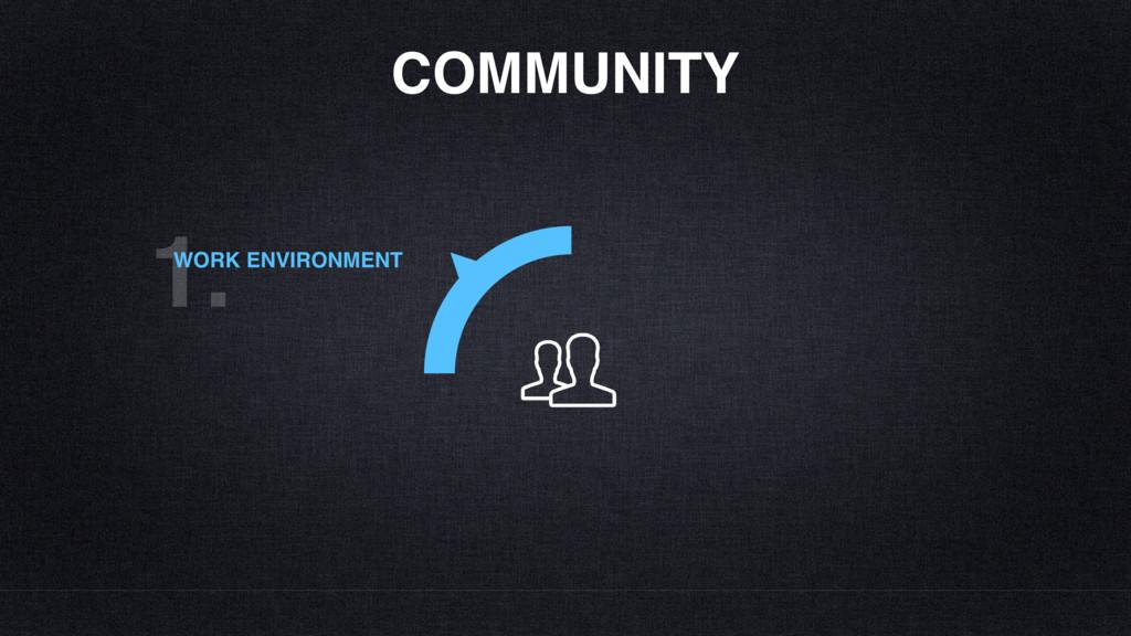 COMMUNITY 1. WORK ENVIRONMENT