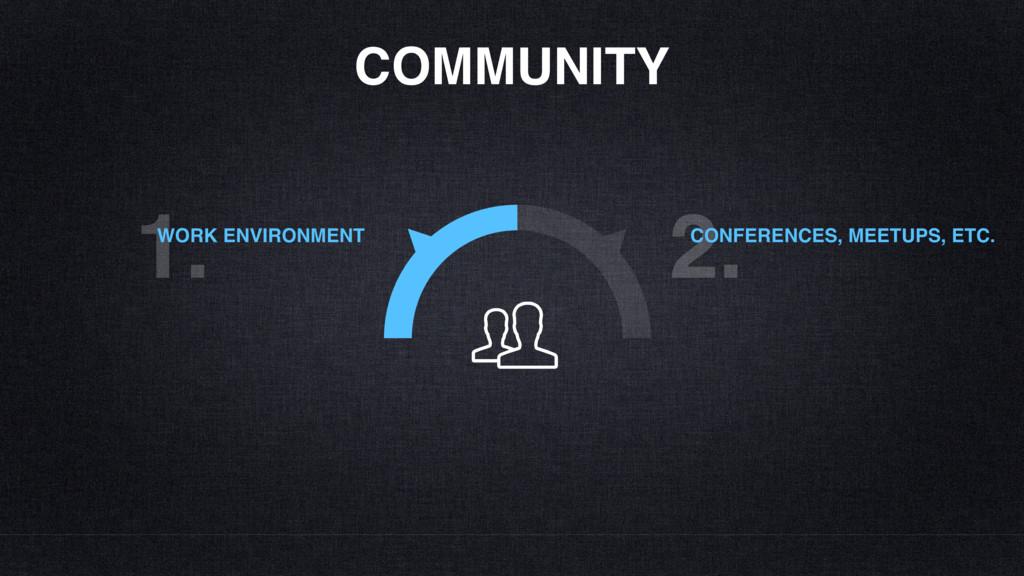 COMMUNITY 1. WORK ENVIRONMENT 2. CONFERENCES, M...
