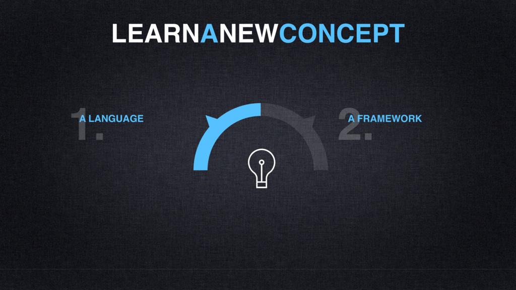 LEARNANEWCONCEPT 1. A LANGUAGE 2. A FRAMEWORK