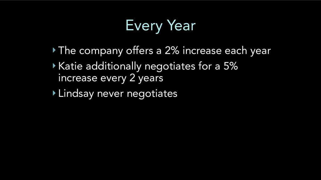 Every Year ‣ The company offers a 2% increase e...