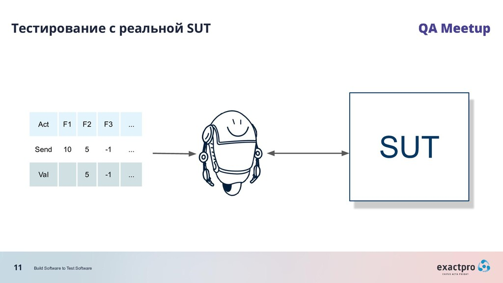 11 Build Software to Test Software Тестирование...
