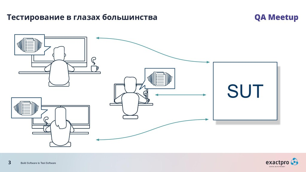 3 Build Software to Test Software Тестирование ...