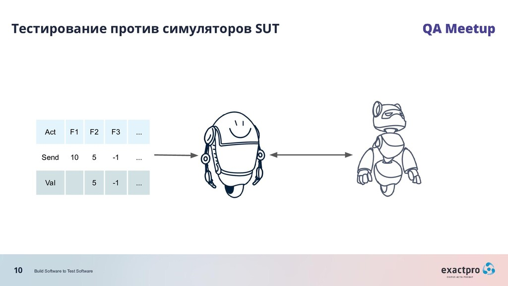 10 Build Software to Test Software Тестирование...