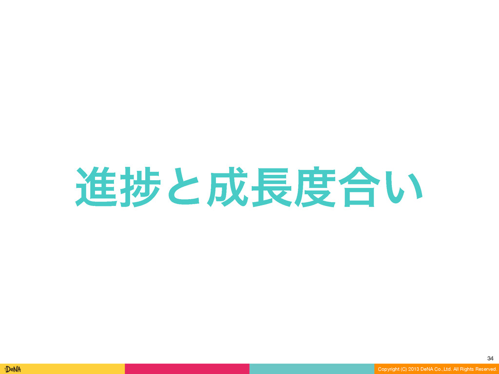 Copyright (C) 2013 DeNA Co.,Ltd. All Rights Res...