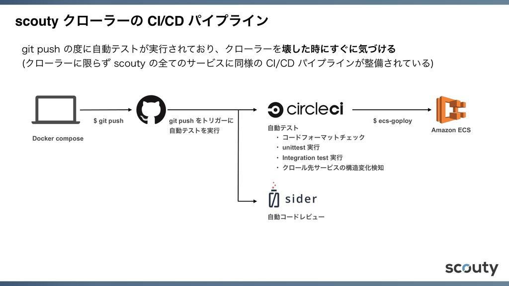 scouty Ϋϩʔϥʔͷ CI/CD ύΠϓϥΠϯ Amazon ECS Docker co...